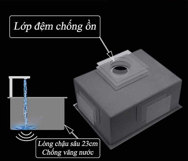 PHIA-SAU-LONG-CHAU-RUA-CHEN-INOX-304